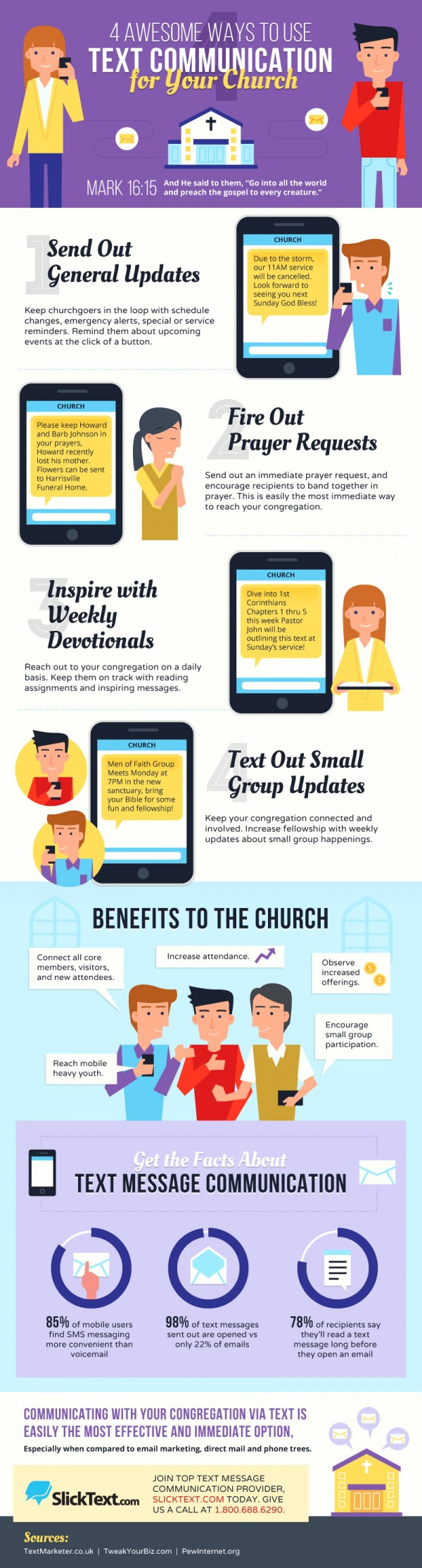 SMS Marketing Reviews Text-Communication-for-Your-Church-600x2224 How Churches Are Growing Using This Marketing Tool SMS For Business  text marketing reviewws sms marketing review slicktext review slicktext promo code