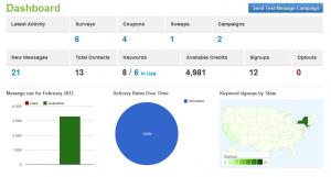 SMS Marketing Reviews protexting-customer-dashboard-300x161 protexting customer dashboard