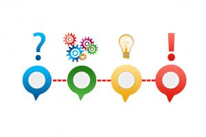 SMS Marketing Reviews problem-3303396_640-300x200 problem-3303396_640